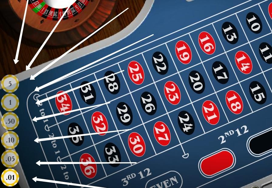 Верхний предел ставки в казино алгоритмы анализа генераторов случайных чисел в игре с онлайн казино